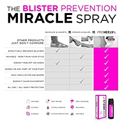 NEW - PreHeels Clear Blister Prevention Spray (Full Size) - 2017 BEST OF BEAUTY