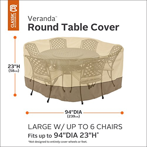 The 8 best patio furniture covers round table and chairs