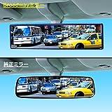 Broadway BW846 300 Millimeter Napolex Mirror