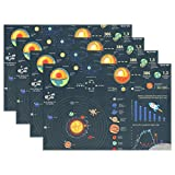 Cooper girl Cartoon Solar System Placemat Heat Resistant Washable Mat 12x18 Inch for Kitchen Dining Table