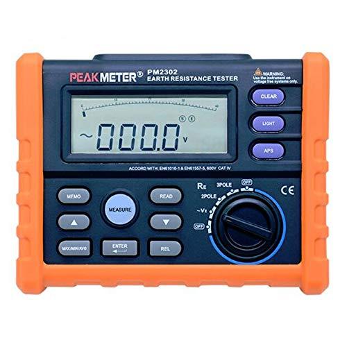 Best Ground Resistance Meters