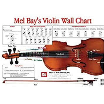 Violin Chord Chart Pdf & First Position Violin Finger Chart