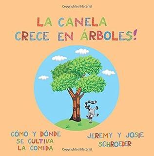 El Cacahuate No Crece En árboles Cómo Y Dónde Crecen Las Nueces
