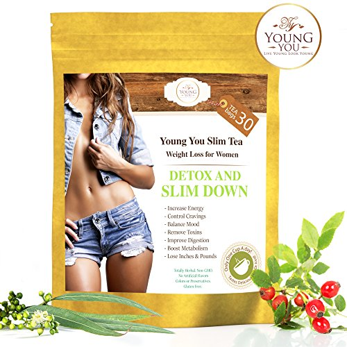 Weight Loss Tea - Appetite Suppressant, Colon Cleanser – Effective Weight Loss for Women