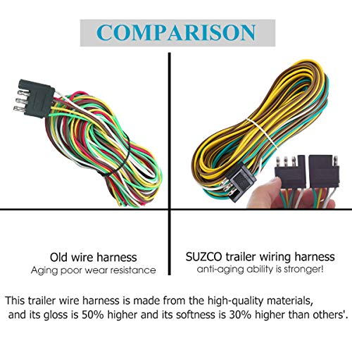 suzco 25 foot 4 wire 4-flat trailer light wiring harness extension kit, 4