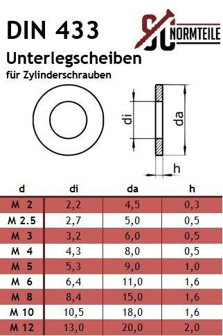 100 Stück Unterlegscheiben DIN 433 A4 5,3 für M5 V4A Edelstahlscheiben