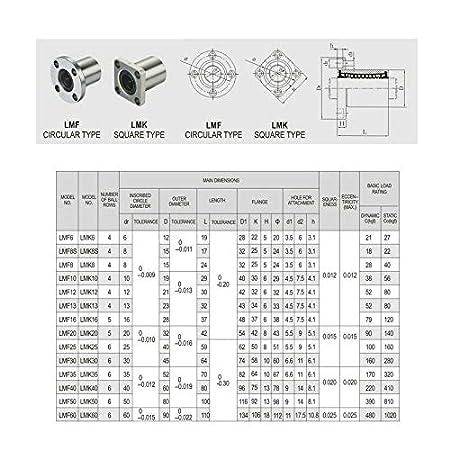 Supertool Bushing Bride de roulement /à billes lin/éaire pour /équipement /électronique//barre de guidage arbre dentra/înement et pilier gris
