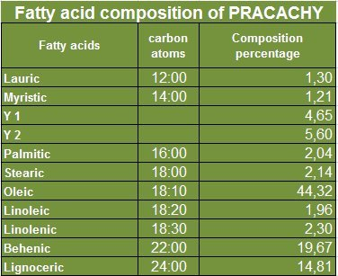 Pracachy Oil (Pracaxi Oil) - 64 Oz (4 lb) - Unrefined Vegetable Oil - WHOLESALE PRICE and - Product of the Brazilian Amazon - Extraction: Cold Pressed. by Paris Fragrances & Cosmetics Supplies, INC (Image #1)