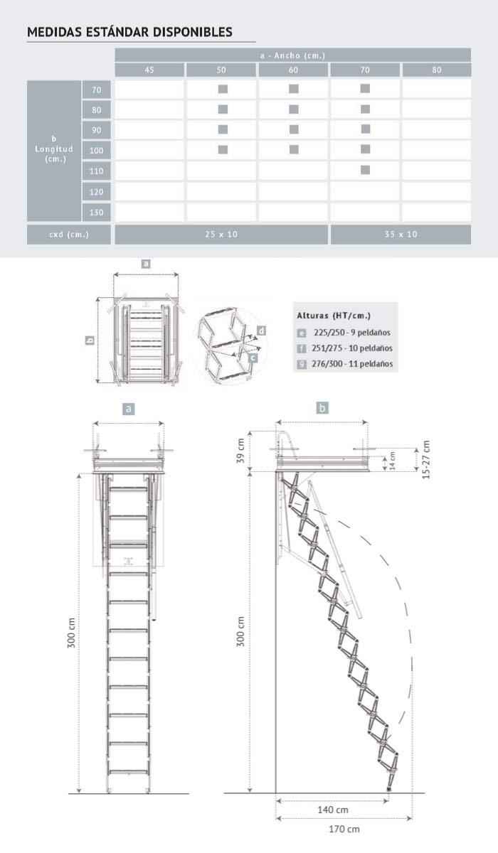 DE CARGA /¡HASTA 260 Kg de carga. Escalera plegable y escamoteable para hueco de 70X80 cm.- La /única escalera homologada a soportar hasta 260 Kg