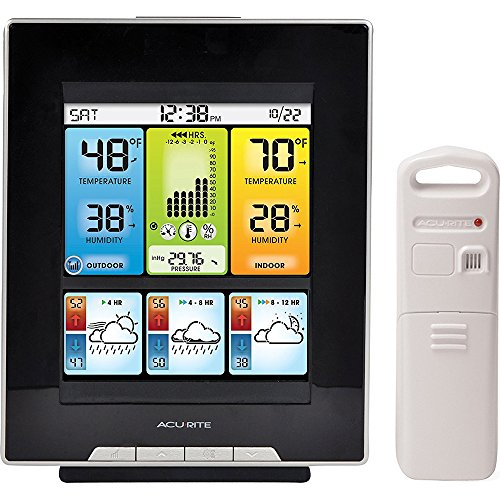 Chaney Instrument AcuRite Color Weather Station with Morn...
