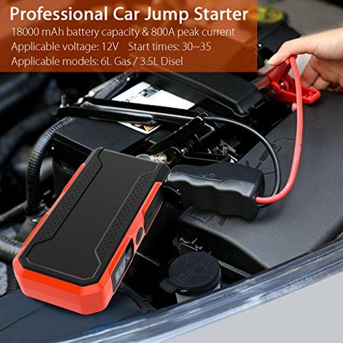 Jackery New Spark, Car Jump Starter 18000 MAh Portable