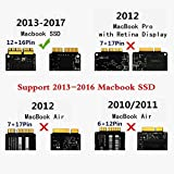 QNINE PCIe SSD to M.2 Key M Adapter Card for 2013