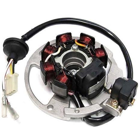 amazon com: stator eton 50 rxl-50 rxl-50m viper rxl50 50cc magneto:  automotive