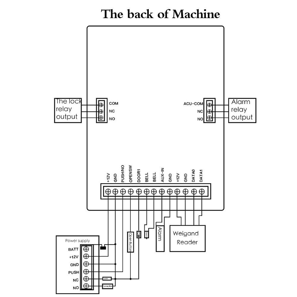 Entr/¨/¦e//Sortie Clavier en m/¨/¦tal RFID Supporte 1000 Utilisateurs Interface Wiegand-26 Housse de Pluie ?tanche OBO HANDS 10 RFID-Porte-cl/¨/¦s