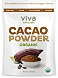 Cocoa Powders - Best Reviews Guide
