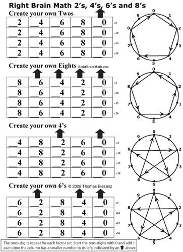 Math Worksheets 3rd grade free math worksheets : Right Brain Math: A Fun, Easy, Visual Approach to Math: Thomas ...