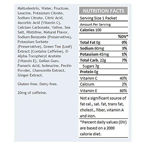 GU Energy Gel - 6 Flavor Variety Pack (6 x 1.1oz Packs)