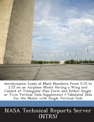 (Aerodynamic Loads at Mach Numbers from 0.70 to 2.22 on an Airplane Model Having a Wing and Canard of Triangular Plan Form and Either Single or Twin ... Data for)