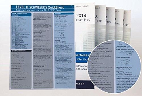 2018 CFA Level 2 Kaplan Schweser: Books 1-5, Practice Exam