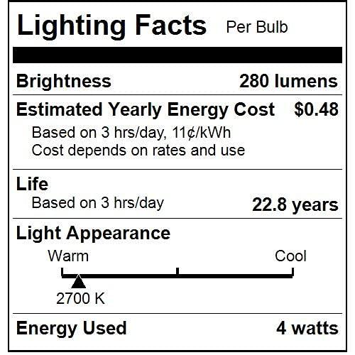 Sunlite 40456 LED R14 Mini Reflector Flood Light Bulb, 280 Lumens, 4 Watt (25W Incandescent Equivalent), Intermediate Base (E17), Dimmable, ETL Listed, 2700K Warm White, 3 Pack