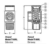 Legend Valve 111-302NL T-50 No Lead Pressure Relief Valve 75-150