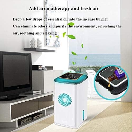 LTLGHY Purificador De Aire Ultravioleta Filtro De Aire Limpiador ...