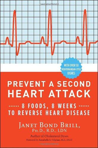 heart attack - 9