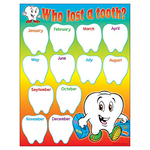 Trend Enterprises Inc. Who Lost a Tooth? Learning Chart, 17