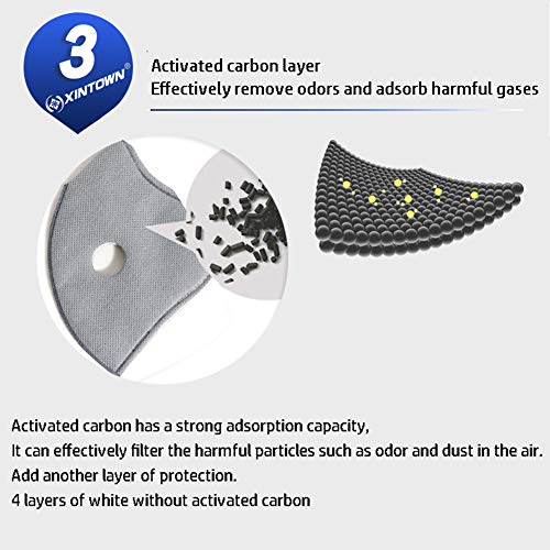 ZSLD Dust/Dustproof Breathing Masks Activated Carbon Air Filter Mask Sport Mask with Filters for Allergens, Pollution, Particle Pollen Smoke Woodworking Cycling Running,5