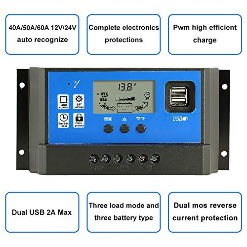 PowMr 60A Solar Charge Controller,Intelligent USB Port Display 12V/24V Auto Charge Regulator by PowMr (Image #3)
