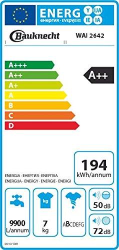 Bauknecht WAI 2642 - Lavadora (Incorporado, Color blanco, Frente ...