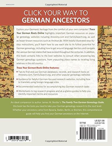 German ancestry websites