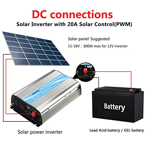Giandel 1200Watt Power Inverter 12V DC to 110V 120V AC with 20A Solar Charge Controller Remote Control Dual AC Outlets & USB Port for RV Truck Solar System by Giandel (Image #2)