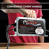 MODZ Max48 15 AMP Club Car Battery Charger for 48