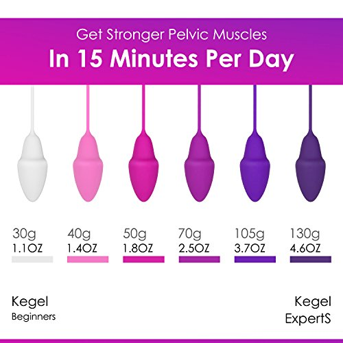 Review Kegel Exercise Weights, iMiMi