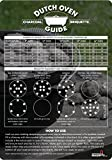 Cheap Dutch Oven Charcoal Briquettes Magnetic Cheat Sheet / Briquette Temperature Conversion Chart – The Perfect Fridge Magnet to Add To Your Dutch Oven Cookbook, Camping Gear and RV Accessories!