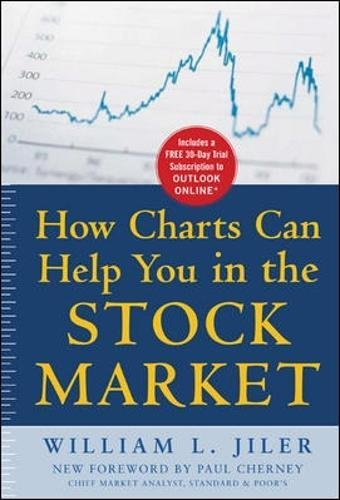 (How Charts Can Help You in the Stock)