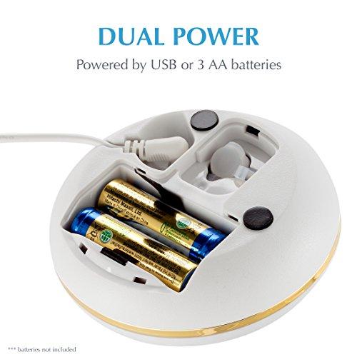 Fancii Cool Mist Personal Mini Humidifier Usb Or Battery