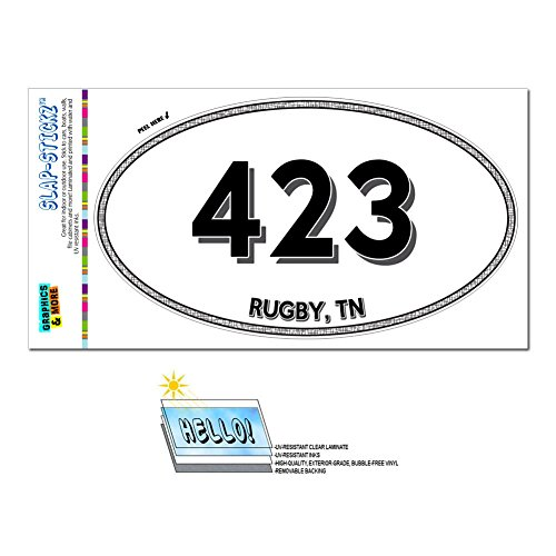 Graphics and More Area Code Euro Oval Window Laminated Sticker 423 Tennessee TN Jellico - Talbott - Rugby (Town Rugby)