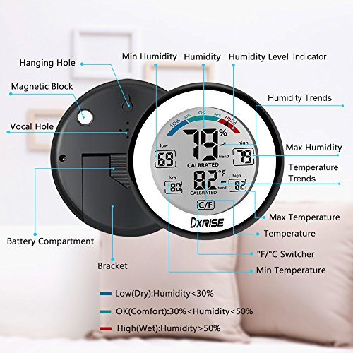 Wireless Humidity Gauge Digital Hygrometer Indoor Temperature and Humidity Monitor meter with Accurate Monitor Clear Reading, Min/Max Records, C/F switch by dxrise (Image #1)