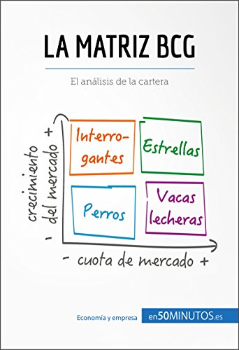 La matriz BCG: El análisis BCG de la cartera (Gestión y Marketing) (Spanish Edition)
