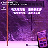 VIPARSPECTRA UL Certified 600W LED Grow