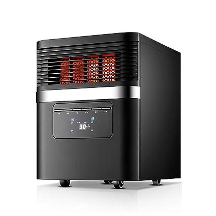 Jade Radiador Temperatura Constante Calefacción Hogar Calefacción Infrarrojos Baño Impermeable Energía Ahorro Interior Silencioso Calentador Control