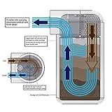 ESPEEDER Universal Aluminum Car Truck Engine Oil