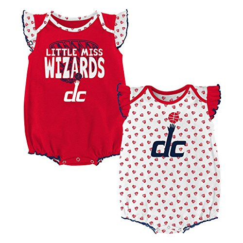 (NBA Newborn & Infant