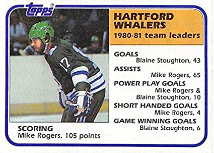 92b0dfd36 1981-82 Topps Hockey Card  53 Mike Rogers TL Hartford Whalers Officially  Licensed Trading
