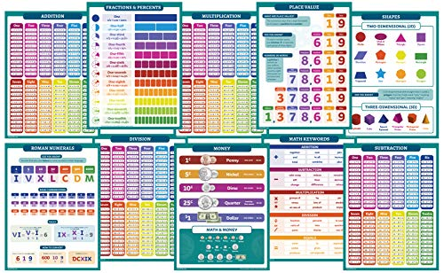 - Set of 10 Math Posters - 18x24in. - Back to School, Homework & Classroom Reference - Elementary & Middle School Arithmetic, Fractions, Percents, Polygons, Place Values, Money & More (Non-Laminated)