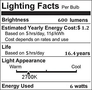 CRLight T14 LED Tubular Bulb E26 Base 5W / 6W
