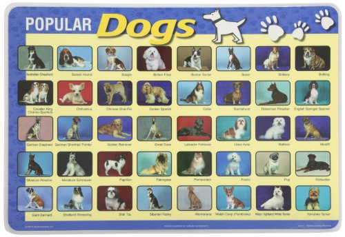 Tl Clark Painless Learning Popular Dogs Placemat