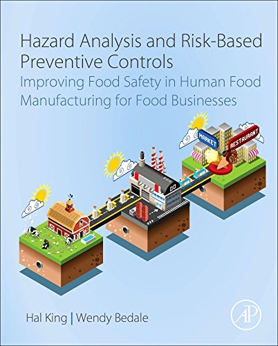 Hazard Analysis and Risk-Based Preventive Controls: Improving Food Safety in Human Food Manufacturing for Food Businesses